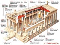 il_tempio_greco
